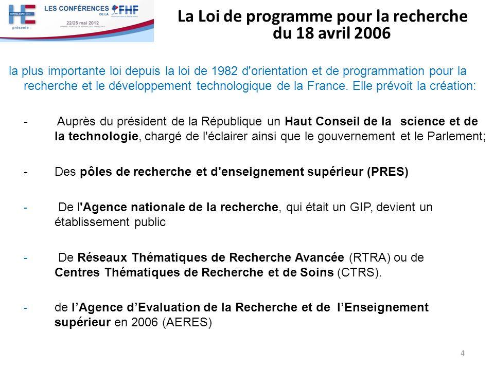 Lorganisation de la recherche publique.