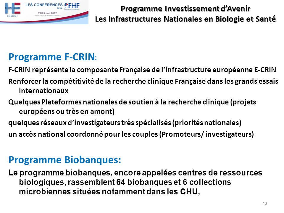 Programme Investissement dAvenir Les Infrastructures Nationales en Biologie et Santé Programme F-CRIN : F-CRIN représente la composante Française de l