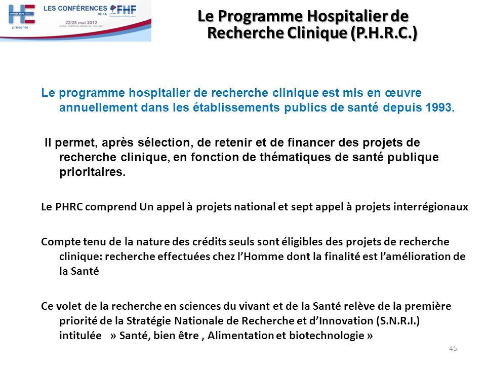 Le Programme Hospitalier de Recherche Clinique (P.H.R.C.) Le programme hospitalier de recherche clinique est mis en œuvre annuellement dans les établi