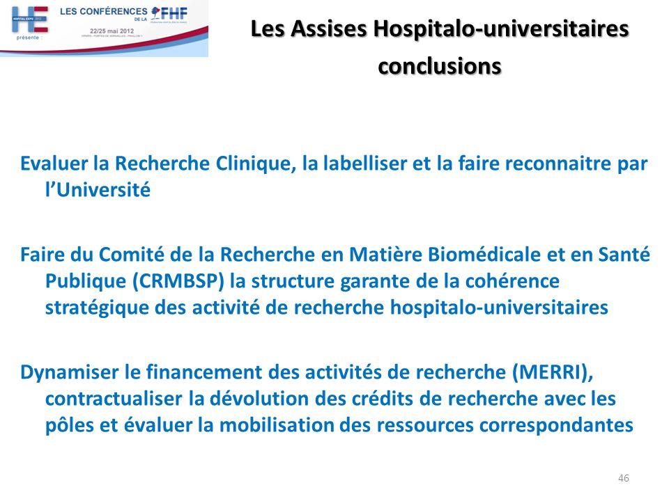 Les Assises Hospitalo-universitaires conclusions Evaluer la Recherche Clinique, la labelliser et la faire reconnaitre par lUniversité Faire du Comité