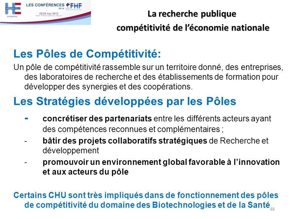 La recherche publique compétitivité de léconomie nationale compétitivité de léconomie nationale Les Pôles de Compétitivité: Un pôle de compétitivité r