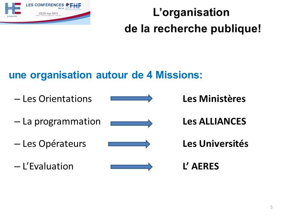 Lorganisation de la recherche publique! 5 une organisation autour de 4 Missions: – Les Orientations Les Ministères – La programmationLes ALLIANCES – L