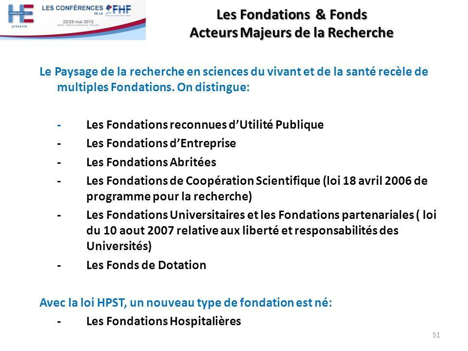 Les Fondations & Fonds Acteurs Majeurs de la Recherche Le Paysage de la recherche en sciences du vivant et de la santé recèle de multiples Fondations.