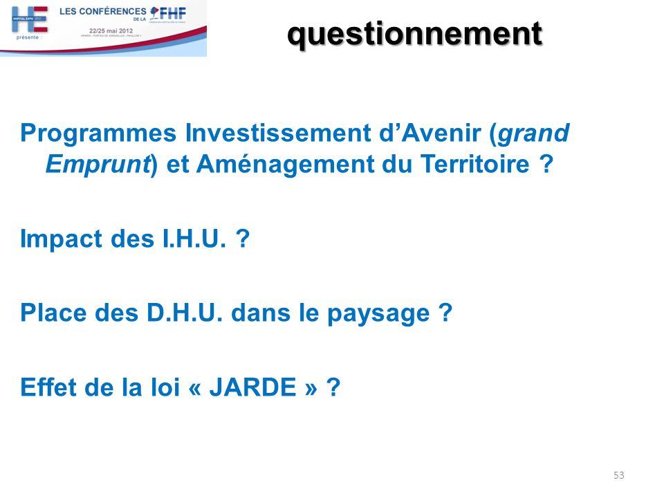 questionnement Programmes Investissement dAvenir (grand Emprunt) et Aménagement du Territoire ? Impact des I.H.U. ? Place des D.H.U. dans le paysage ?