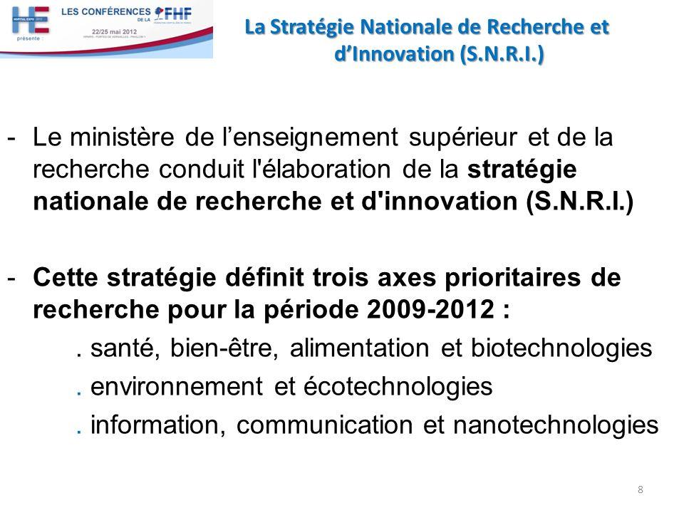 La Stratégie Nationale de Recherche et dInnovation (S.N.R.I.) -Le ministère de lenseignement supérieur et de la recherche conduit l'élaboration de la