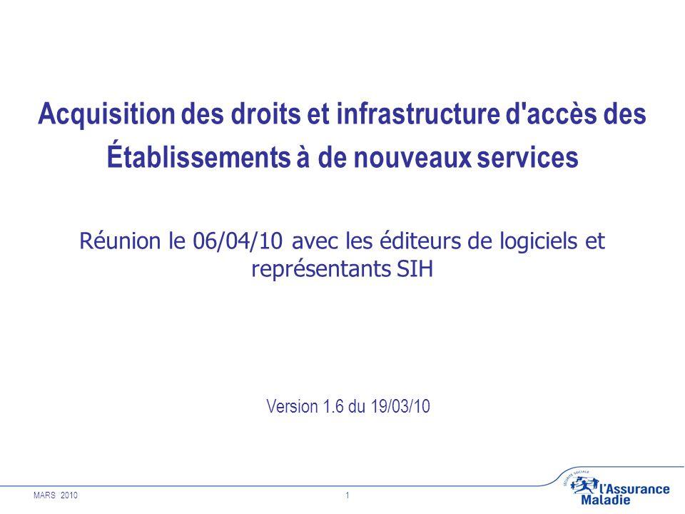 MARS 2010 1 Acquisition des droits et infrastructure d accès des Établissements à de nouveaux services Réunion le 06/04/10 avec les éditeurs de logiciels et représentants SIH Version 1.6 du 19/03/10