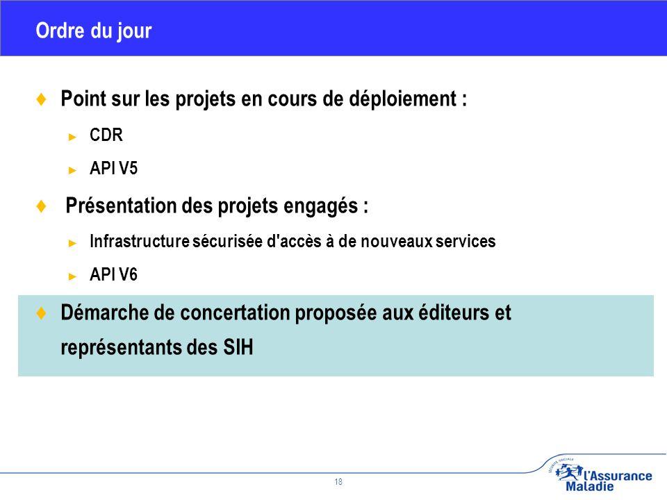 Février 2010 18 Ordre du jour Point sur les projets en cours de déploiement : CDR API V5 Présentation des projets engagés : Infrastructure sécurisée d accès à de nouveaux services API V6 Démarche de concertation proposée aux éditeurs et représentants des SIH