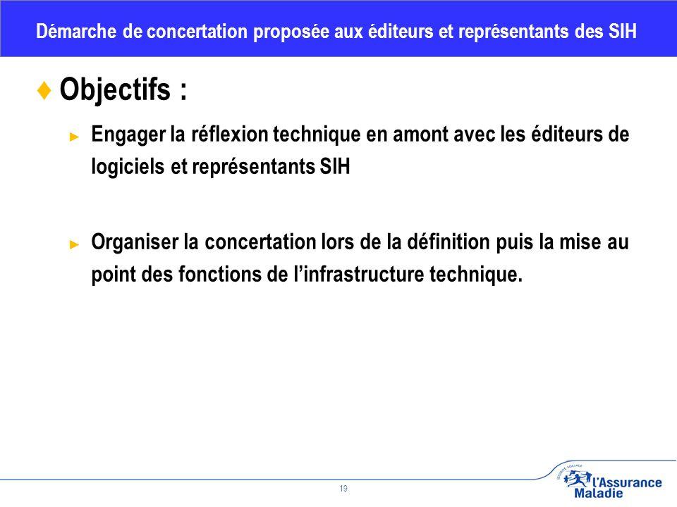 Février 2010 19 Démarche de concertation proposée aux éditeurs et représentants des SIH Objectifs : Engager la réflexion technique en amont avec les éditeurs de logiciels et représentants SIH Organiser la concertation lors de la définition puis la mise au point des fonctions de linfrastructure technique.
