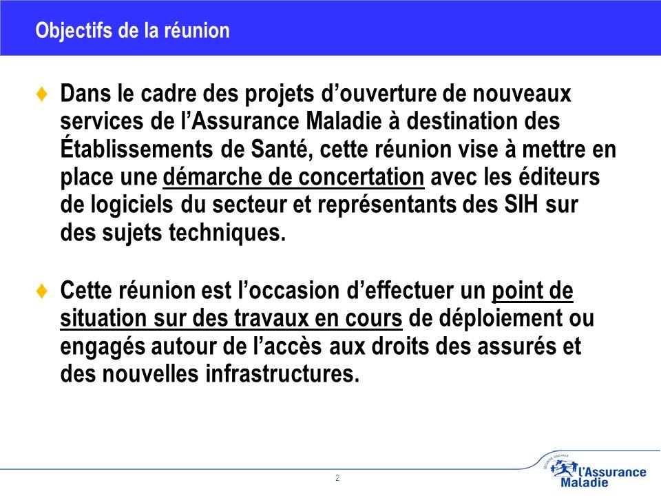 Février 2010 3 Ordre du jour Point sur les projets en cours de déploiement : CDR API V5 Présentation des projets engagés : Infrastructure sécurisée d accès à de nouveaux services API V6 Démarche de concertation proposée aux éditeurs et représentants des SIH