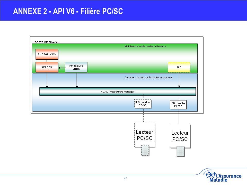 Février 2010 27 ANNEXE 2 - API V6 - Filière PC/SC