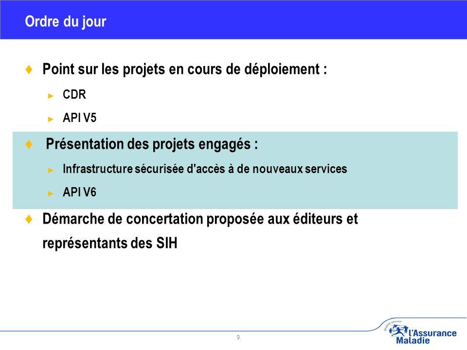 Février 2010 9 Ordre du jour Point sur les projets en cours de déploiement : CDR API V5 Présentation des projets engagés : Infrastructure sécurisée d accès à de nouveaux services API V6 Démarche de concertation proposée aux éditeurs et représentants des SIH