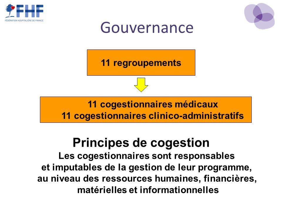 Gouvernance 11 regroupements 11 cogestionnaires médicaux 11 cogestionnaires clinico-administratifs Principes de cogestion Les cogestionnaires sont res