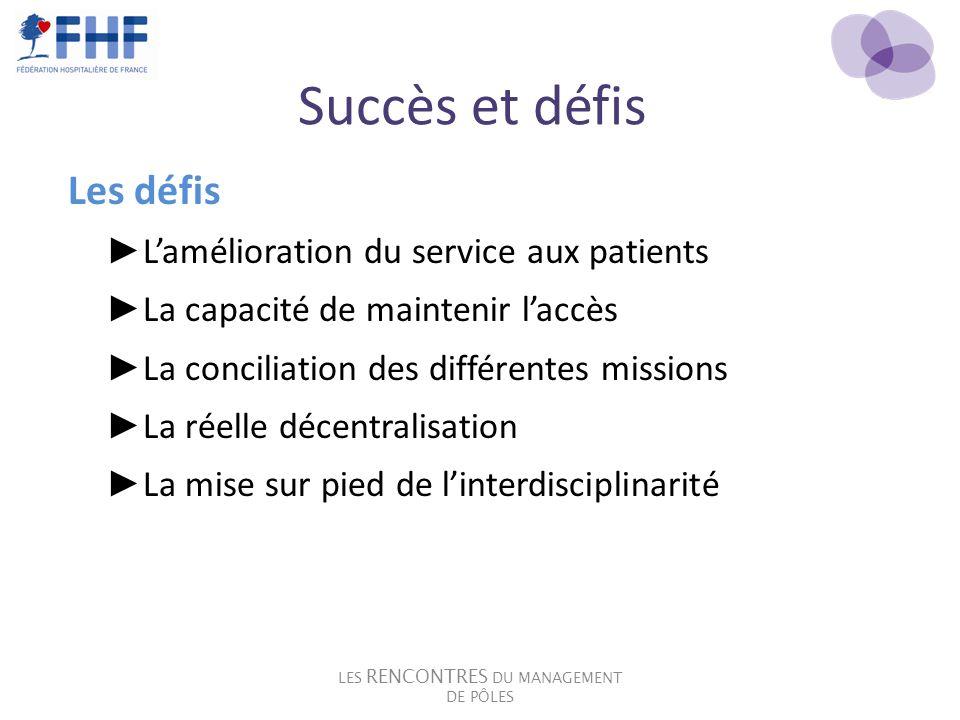 Succès et défis Les défis Lamélioration du service aux patients La capacité de maintenir laccès La conciliation des différentes missions La réelle déc