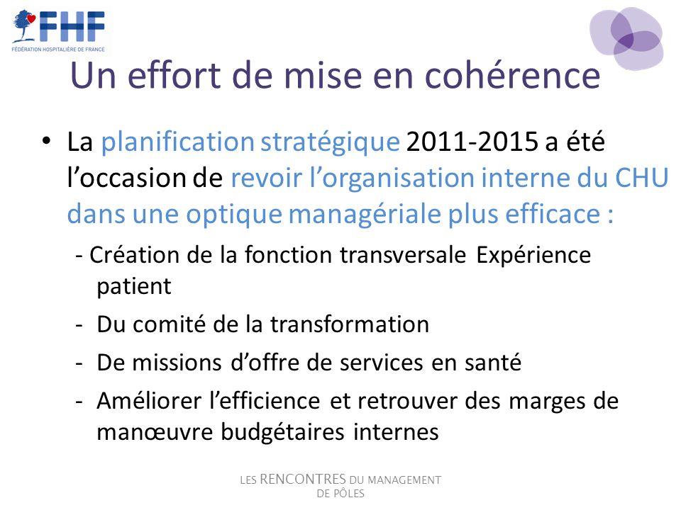 Un effort de mise en cohérence La planification stratégique 2011-2015 a été loccasion de revoir lorganisation interne du CHU dans une optique managéri