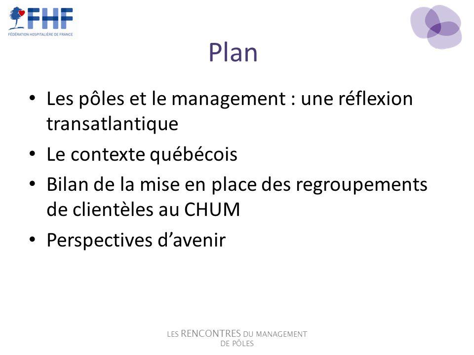 Plan Les pôles et le management : une réflexion transatlantique Le contexte québécois Bilan de la mise en place des regroupements de clientèles au CHU