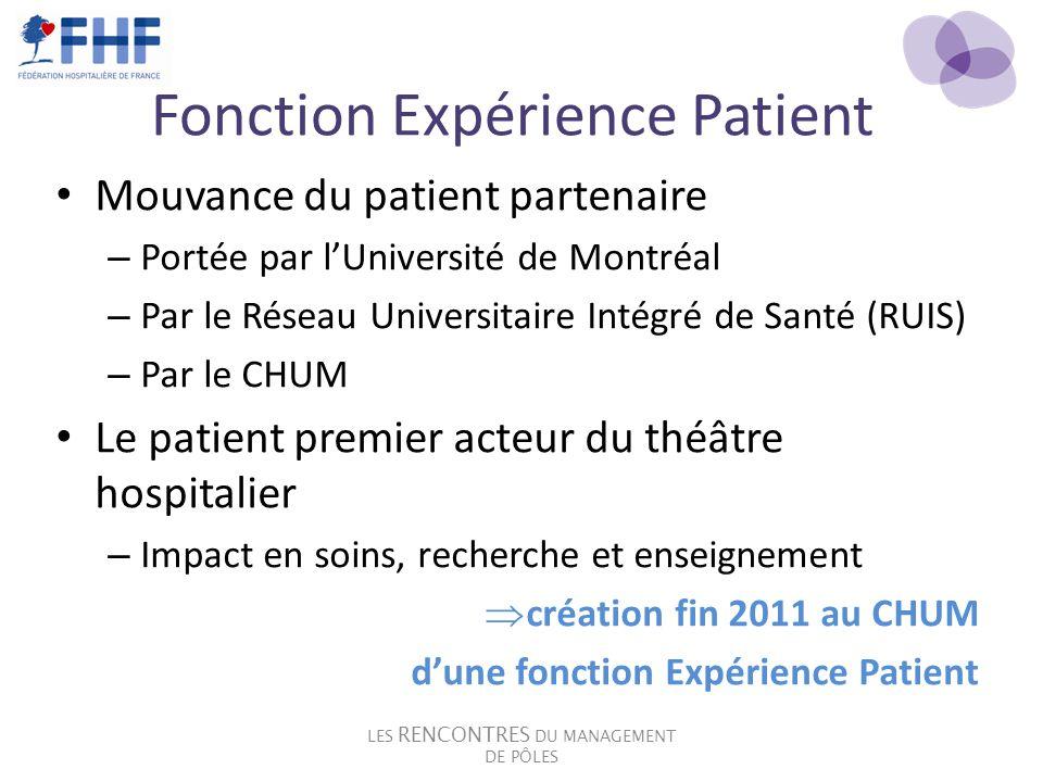 Fonction Expérience Patient Mouvance du patient partenaire – Portée par lUniversité de Montréal – Par le Réseau Universitaire Intégré de Santé (RUIS)