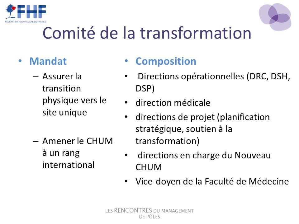 Comité de la transformation Mandat – Assurer la transition physique vers le site unique – Amener le CHUM à un rang international Composition Direction