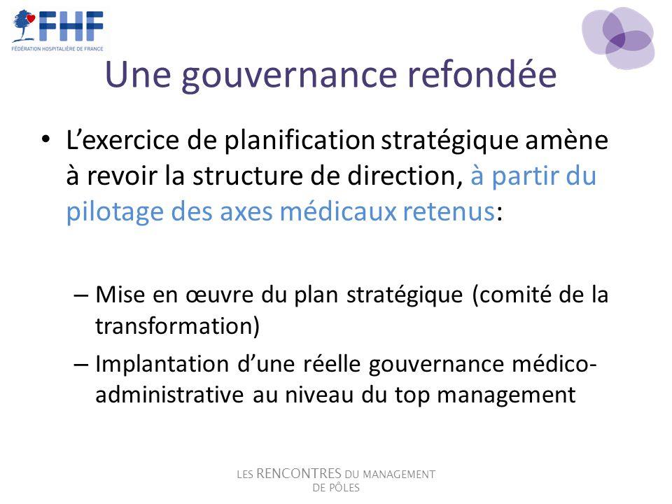 Une gouvernance refondée Lexercice de planification stratégique amène à revoir la structure de direction, à partir du pilotage des axes médicaux reten