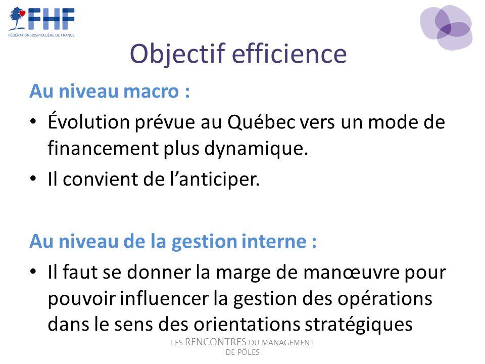 Objectif efficience Au niveau macro : Évolution prévue au Québec vers un mode de financement plus dynamique. Il convient de lanticiper. Au niveau de l