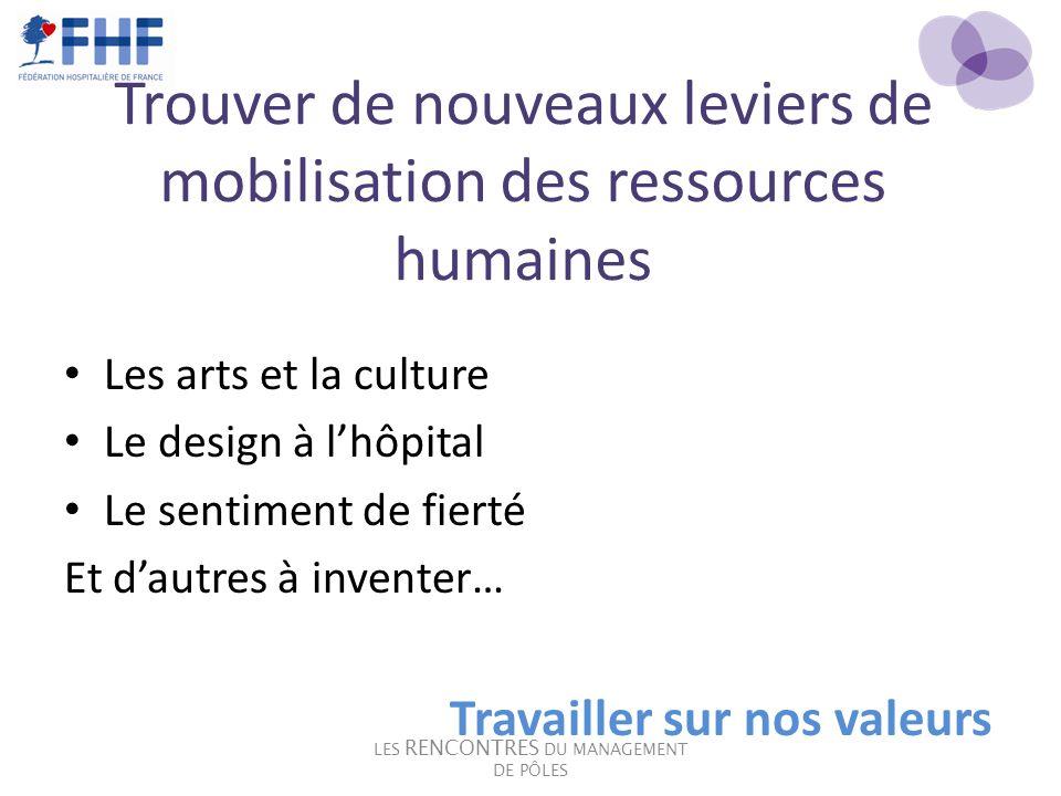 Trouver de nouveaux leviers de mobilisation des ressources humaines Les arts et la culture Le design à lhôpital Le sentiment de fierté Et dautres à in