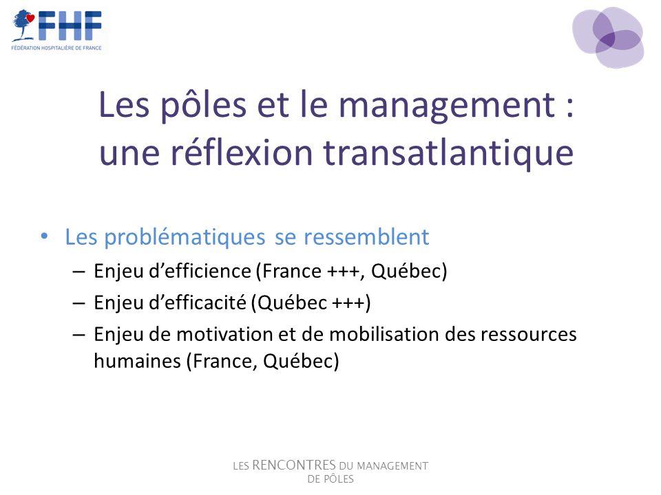 Les pôles et le management : une réflexion transatlantique Les problématiques se ressemblent – Enjeu defficience (France +++, Québec) – Enjeu defficac