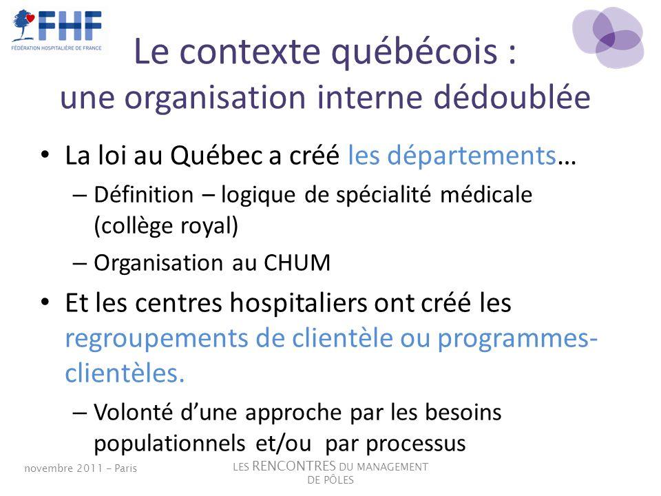 Le contexte québécois : une organisation interne dédoublée La loi au Québec a créé les départements… – Définition – logique de spécialité médicale (co