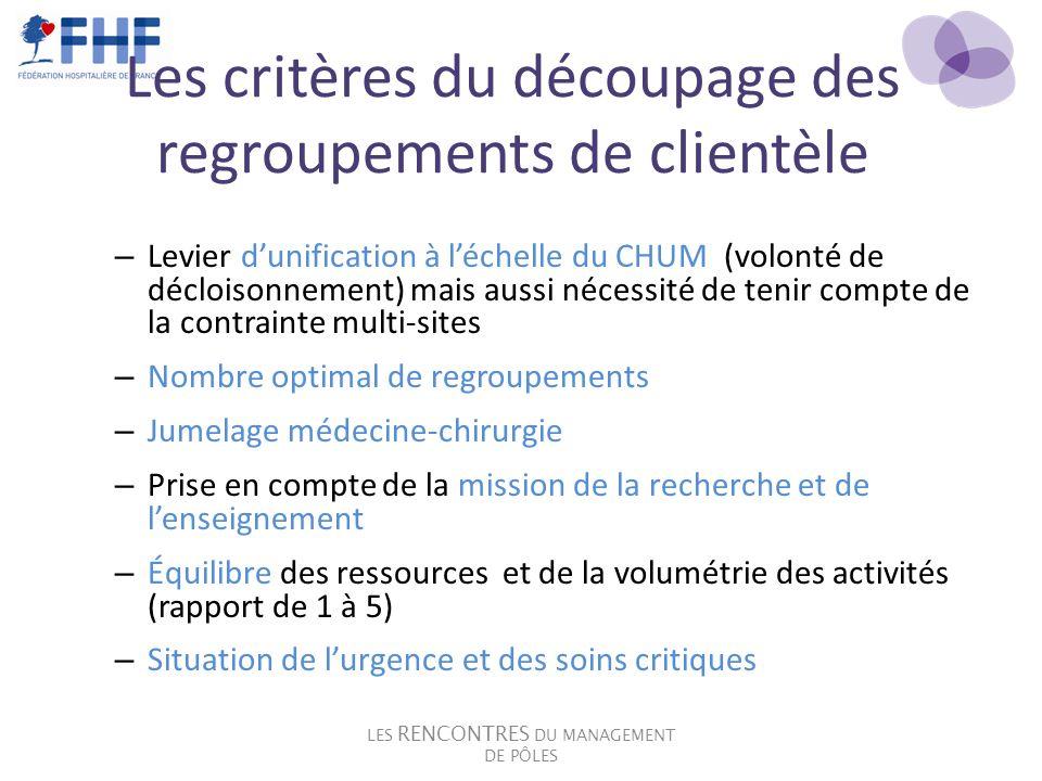 Les critères du découpage des regroupements de clientèle – Levier dunification à léchelle du CHUM (volonté de décloisonnement) mais aussi nécessité de