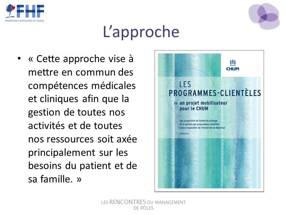 Lapproche « Cette approche vise à mettre en commun des compétences médicales et cliniques afin que la gestion de toutes nos activités et de toutes nos