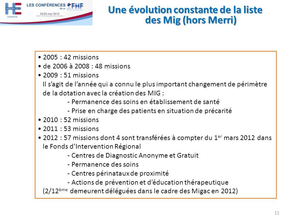 Une évolution constante de la liste des Mig (hors Merri) 11 2005 : 42 missions de 2006 à 2008 : 48 missions 2009 : 51 missions Il sagit de lannée qui
