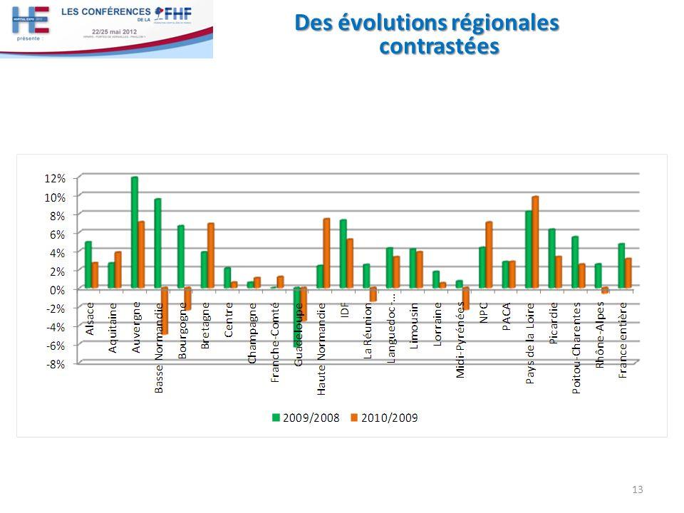 Des évolutions régionales contrastées 13
