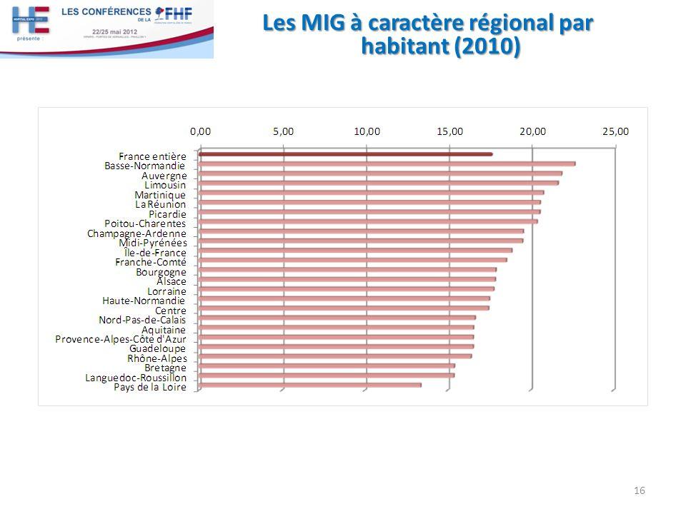 Les MIG à caractère régional par habitant (2010) 16
