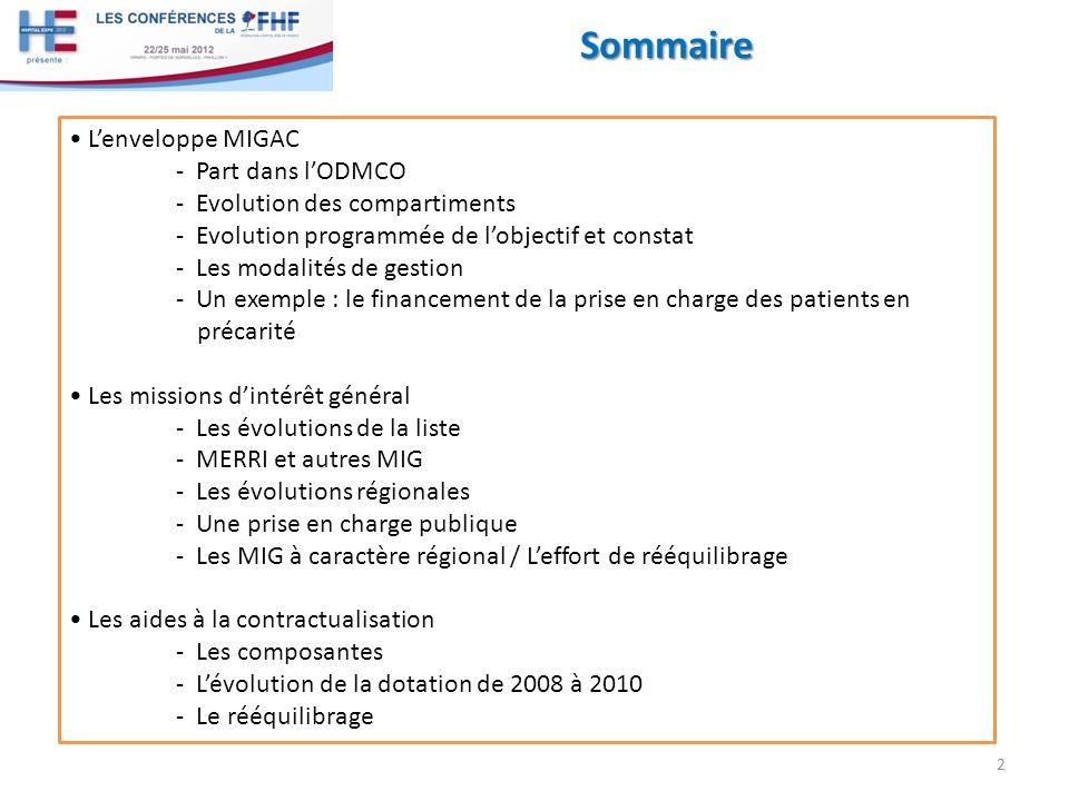 Lenveloppe MIGAC 3 Part dans lODMCO Evolution des compartiments Evolution programmée de lobjectif et constat Les modalités de gestion Un exemple : le financement de la prise en charge des patients en précarité