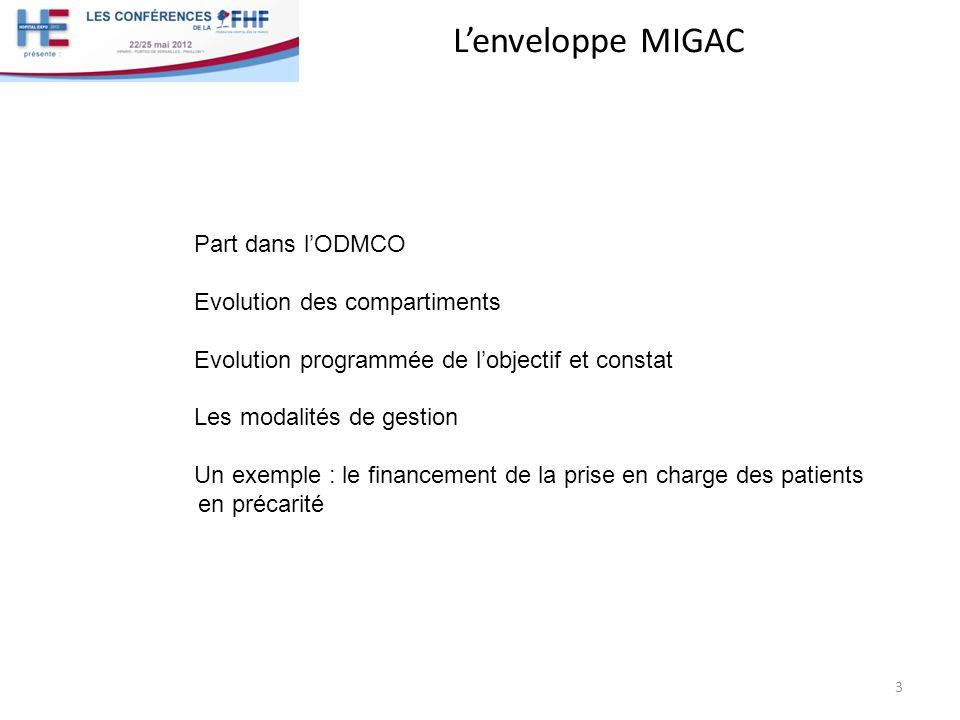 Lenveloppe MIGAC 3 Part dans lODMCO Evolution des compartiments Evolution programmée de lobjectif et constat Les modalités de gestion Un exemple : le