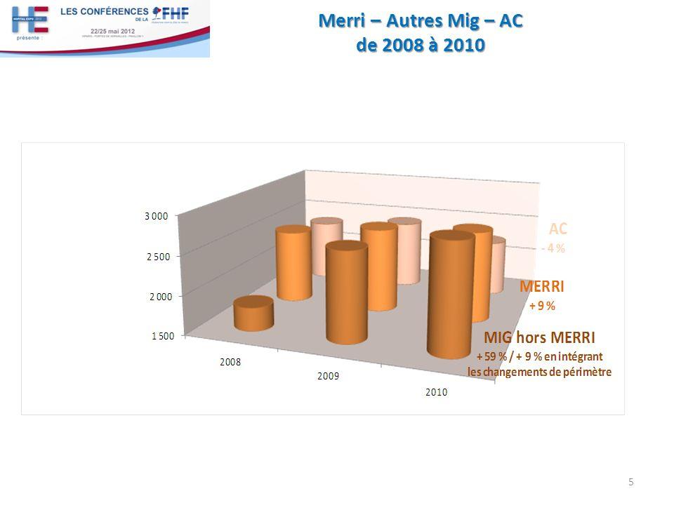 Merri – Autres Mig – AC de 2008 à 2010 5