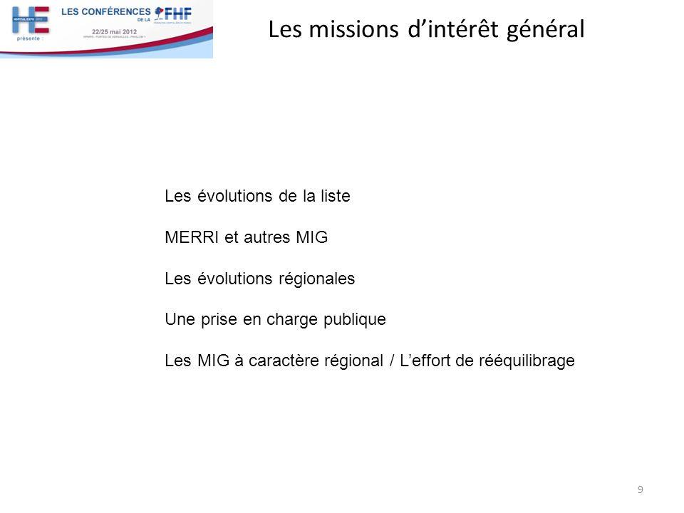 Les missions dintérêt général 9 Les évolutions de la liste MERRI et autres MIG Les évolutions régionales Une prise en charge publique Les MIG à caractère régional / Leffort de rééquilibrage