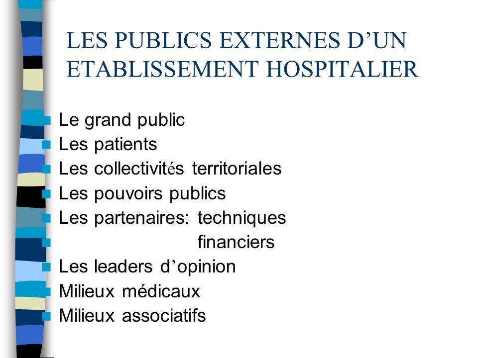 QUELS SUJETS DINFORMATION? TECHNIQUES (médicaux) ADMINISTRATIFS « COMMERCIAUX » FINANCIERS SOCIAUX