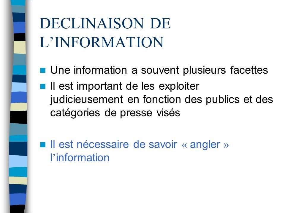 DECLINAISON DE LINFORMATION Une information a souvent plusieurs facettes Il est important de les exploiter judicieusement en fonction des publics et d