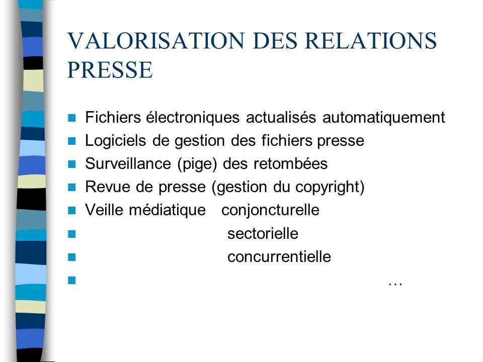 VALORISATION DES RELATIONS PRESSE Fichiers électroniques actualisés automatiquement Logiciels de gestion des fichiers presse Surveillance (pige) des r
