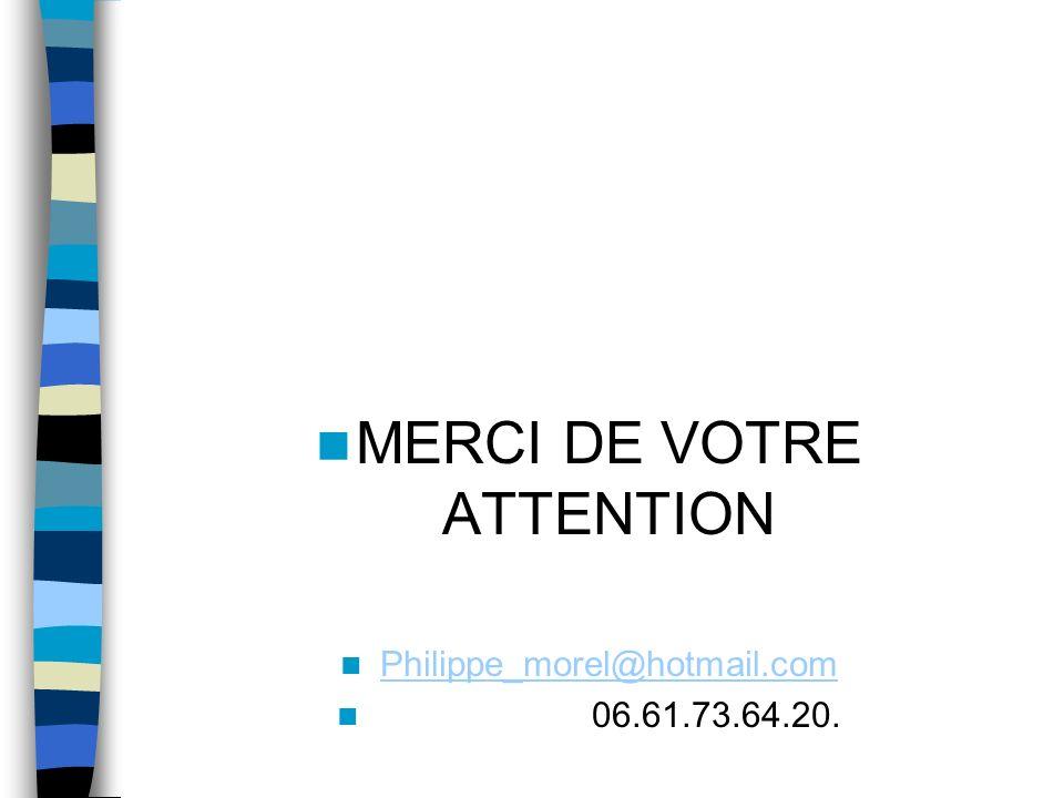 MERCI DE VOTRE ATTENTION Philippe_morel@hotmail.com 06.61.73.64.20.