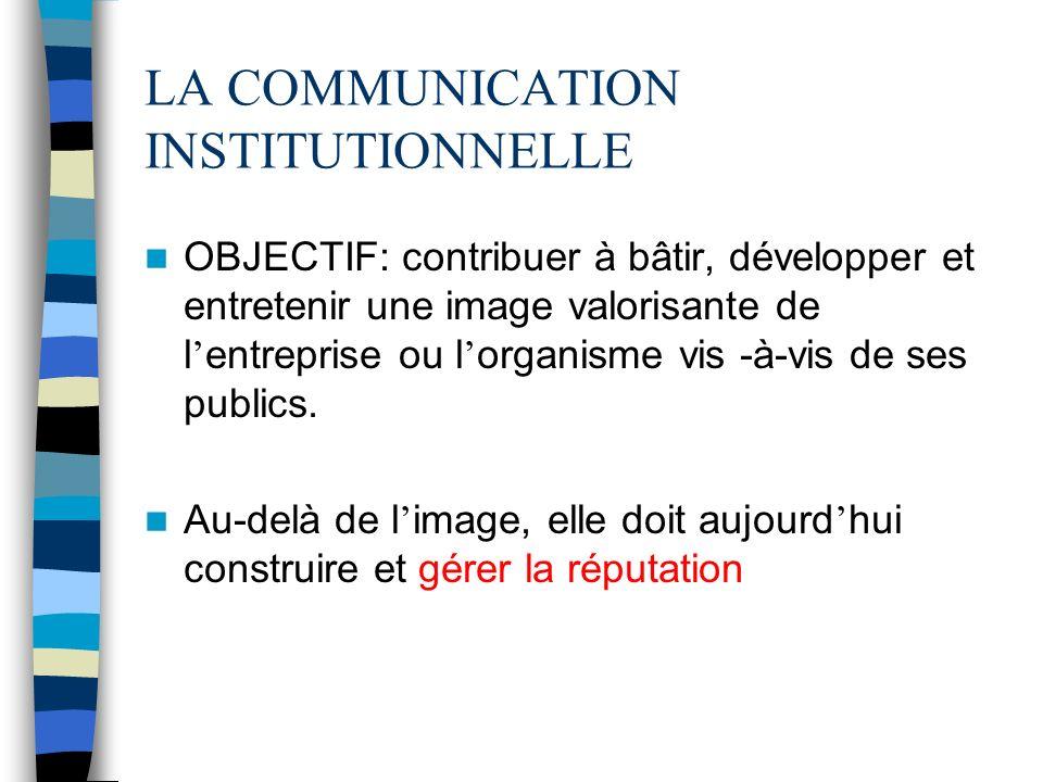 LA COMMUNICATION INSTITUTIONNELLE OBJECTIF: contribuer à bâtir, développer et entretenir une image valorisante de l entreprise ou l organisme vis -à-v