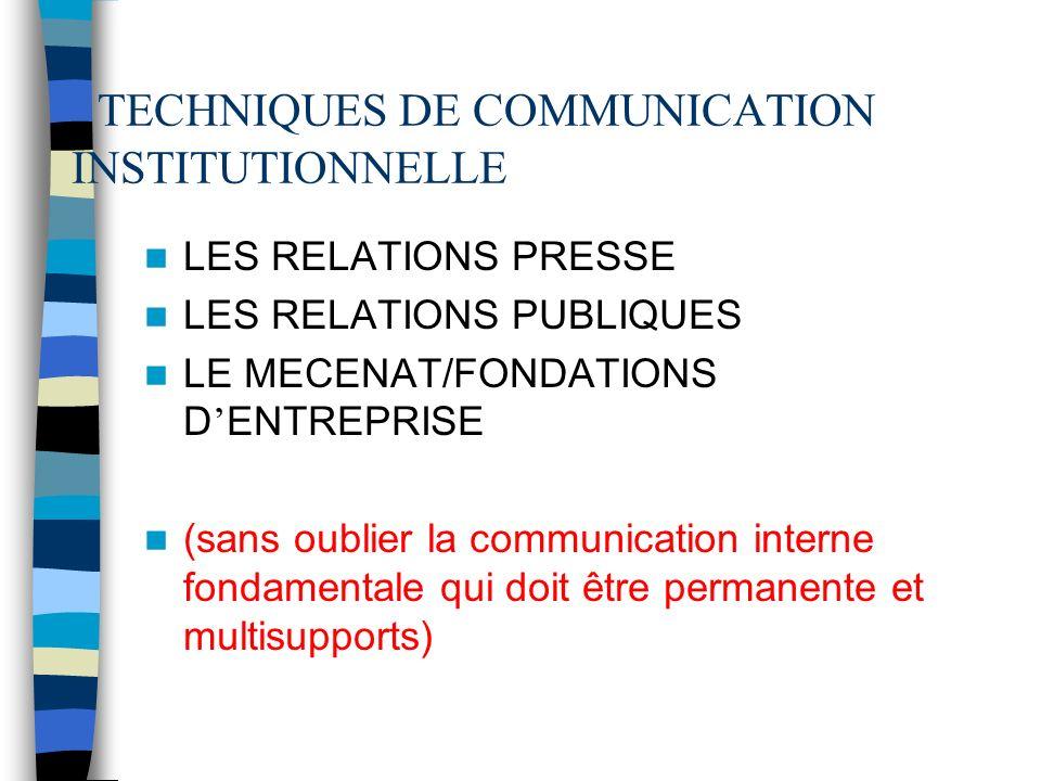 TECHNIQUES DE COMMUNICATION INSTITUTIONNELLE LES RELATIONS PRESSE LES RELATIONS PUBLIQUES LE MECENAT/FONDATIONS D ENTREPRISE (sans oublier la communic