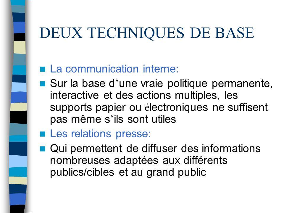 DEUX TECHNIQUES DE BASE La communication interne: Sur la base d une vraie politique permanente, interactive et des actions multiples, les supports pap