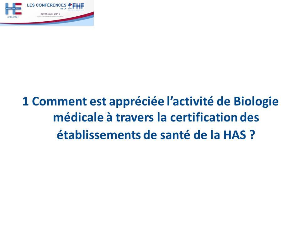 1 Comment est appréciée lactivité de Biologie médicale à travers la certification des établissements de santé de la HAS ?