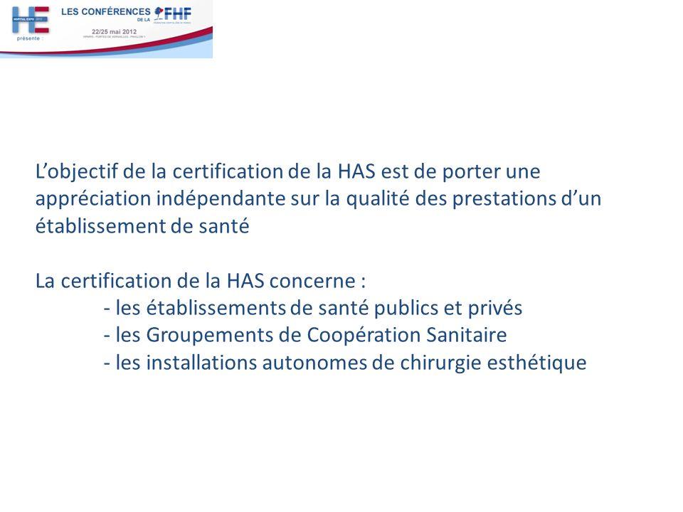Lobjectif de la certification de la HAS est de porter une appréciation indépendante sur la qualité des prestations dun établissement de santé La certi