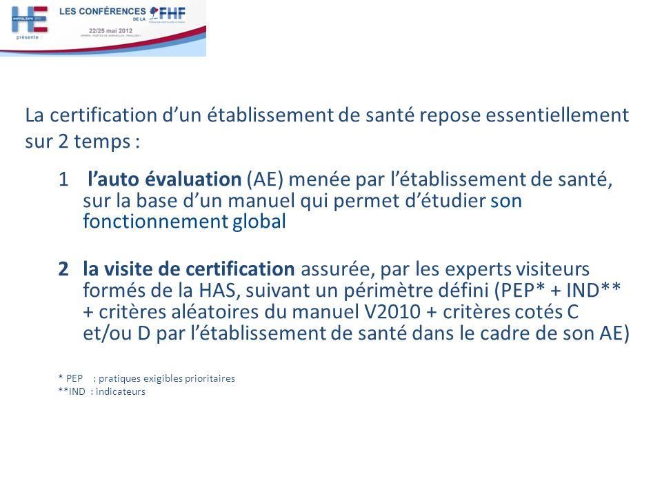 La certification dun établissement de santé repose essentiellement sur 2 temps : 1 lauto évaluation (AE) menée par létablissement de santé, sur la bas