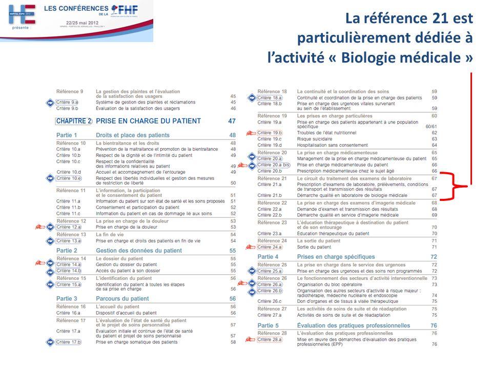 La référence 21 est particulièrement dédiée à lactivité « Biologie médicale »