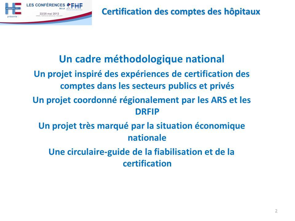 Certification des comptes des hôpitaux Un cadre méthodologique national Un projet inspiré des expériences de certification des comptes dans les secteu