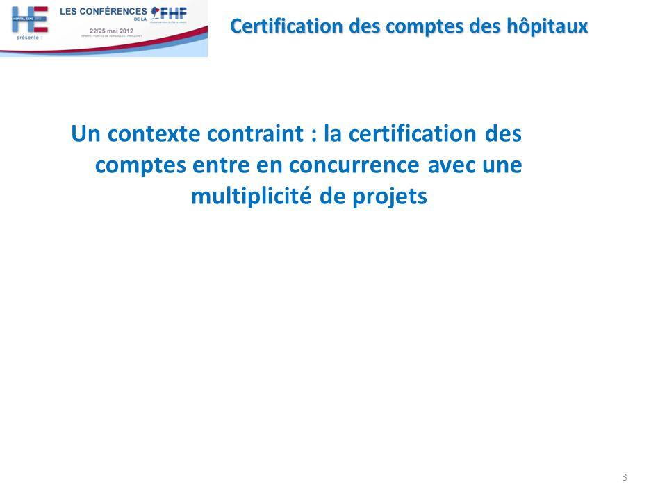 Certification des comptes des hôpitaux Un contexte contraint : la certification des comptes entre en concurrence avec une multiplicité de projets 3