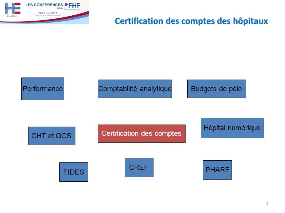 Certification des comptes des hôpitaux 4 Performance Budgets de pôle CHT et GCS Certification des comptes Hôpital numérique FIDES CREF PHARE Comptabil