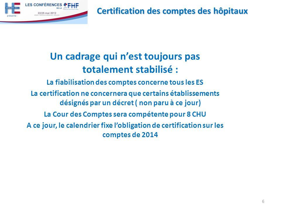 Certification des comptes des hôpitaux Un cadrage qui nest toujours pas totalement stabilisé : La fiabilisation des comptes concerne tous les ES La ce